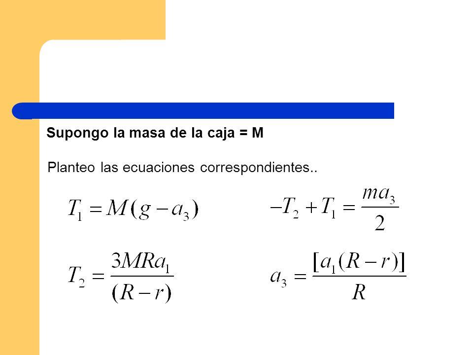 Supongo la masa de la caja = M