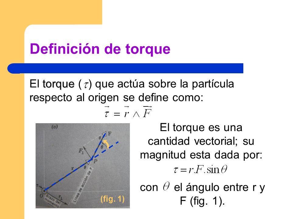 Definición de torque El torque ( ) que actúa sobre la partícula respecto al origen se define como: