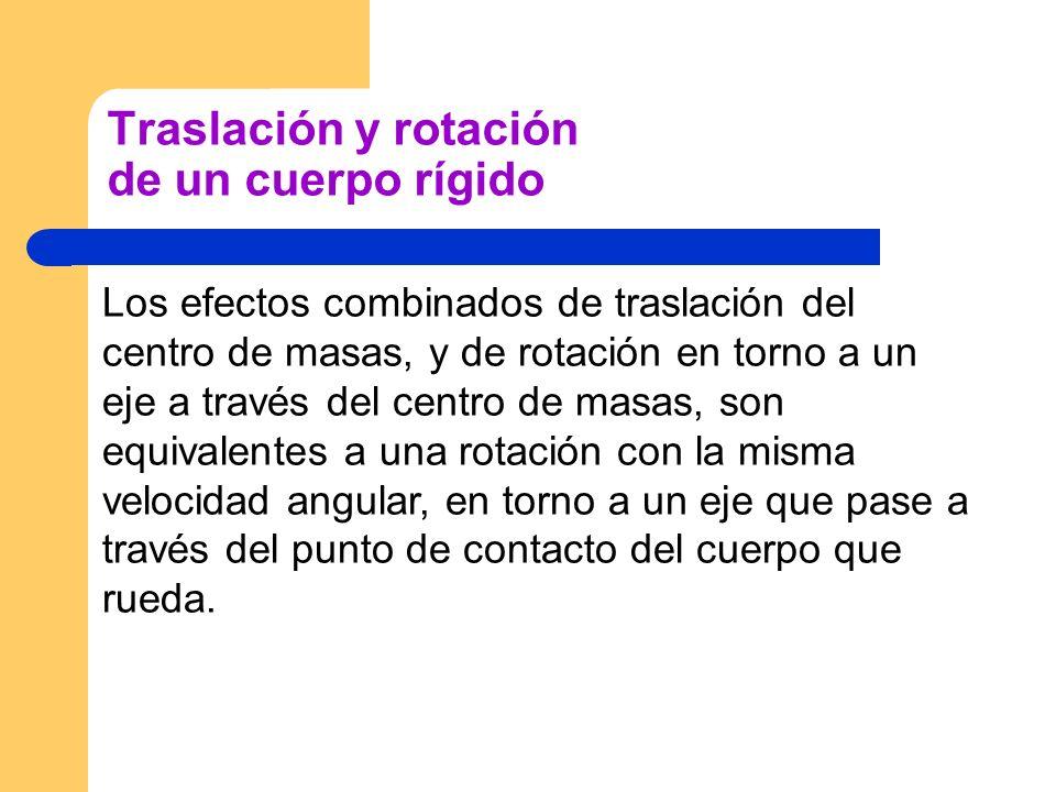 Traslación y rotación de un cuerpo rígido