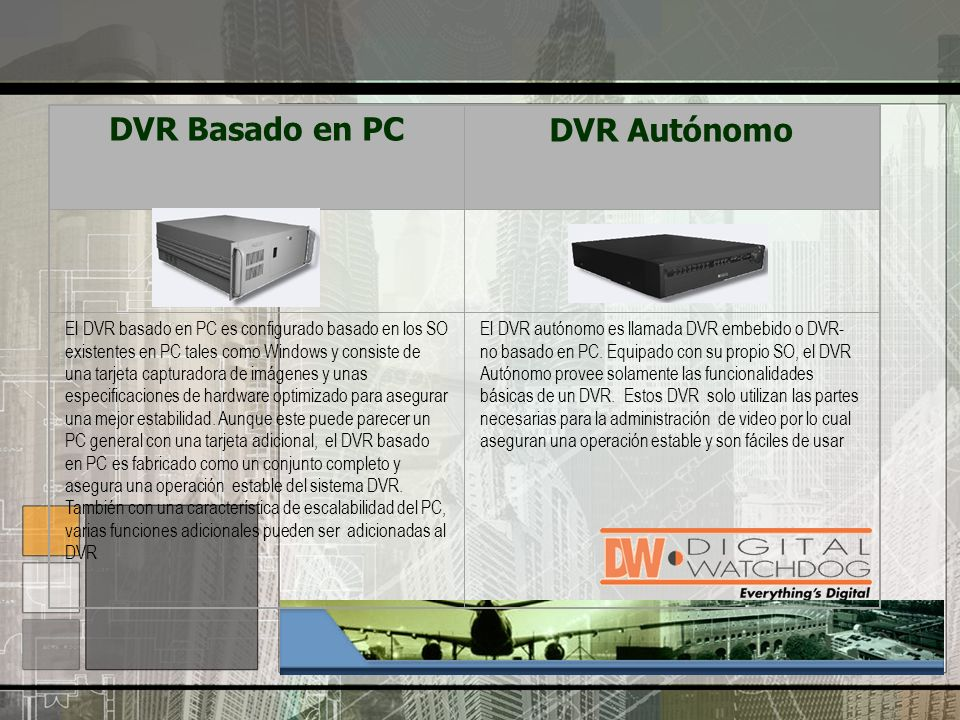 DVR Basado en PC DVR Autónomo