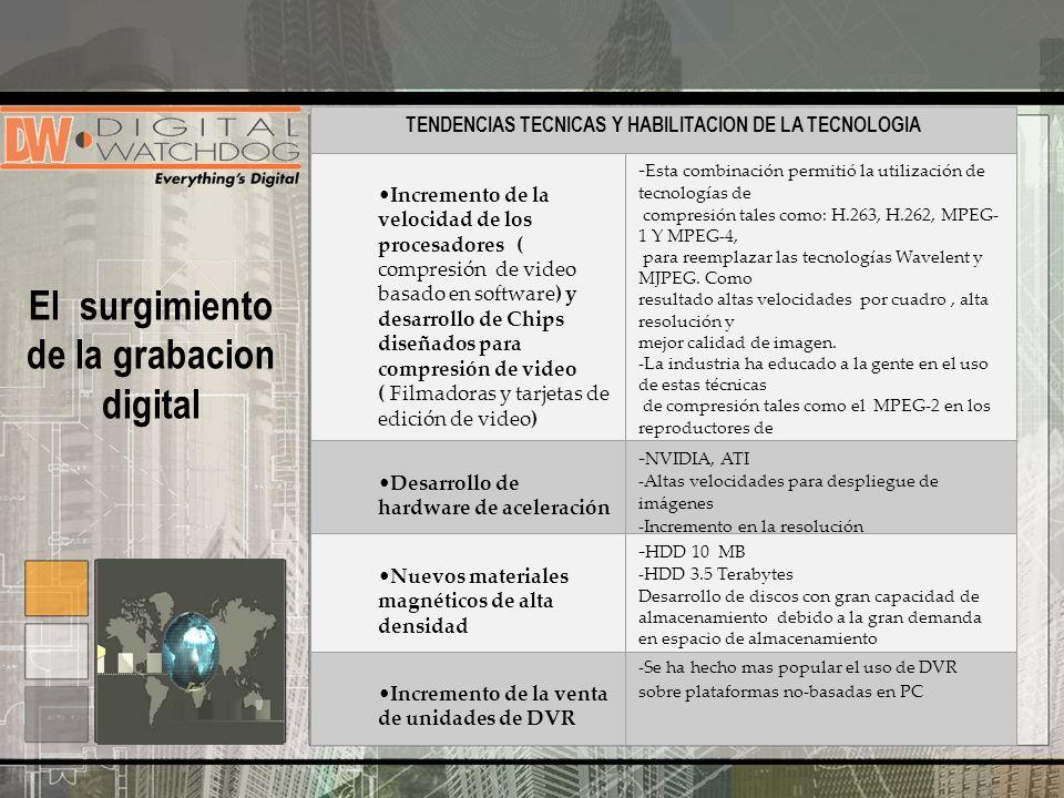 TENDENCIAS TECNICAS Y HABILITACION DE LA TECNOLOGIA