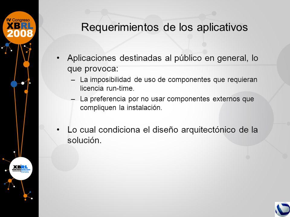 Requerimientos de los aplicativos