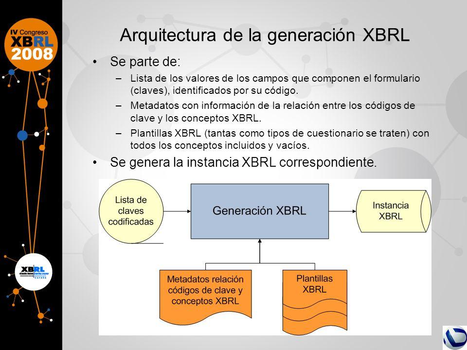 Arquitectura de la generación XBRL