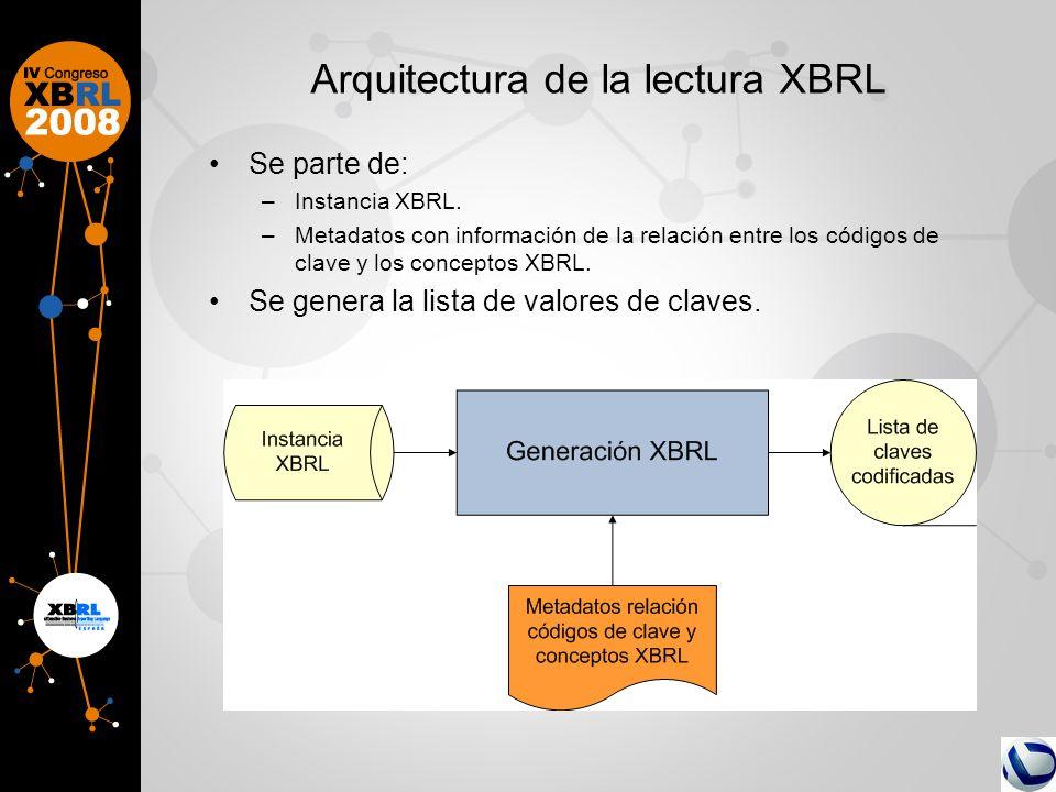 Arquitectura de la lectura XBRL