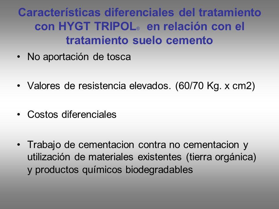 Características diferenciales del tratamiento con HYGT TRIPOL® en relación con el tratamiento suelo cemento