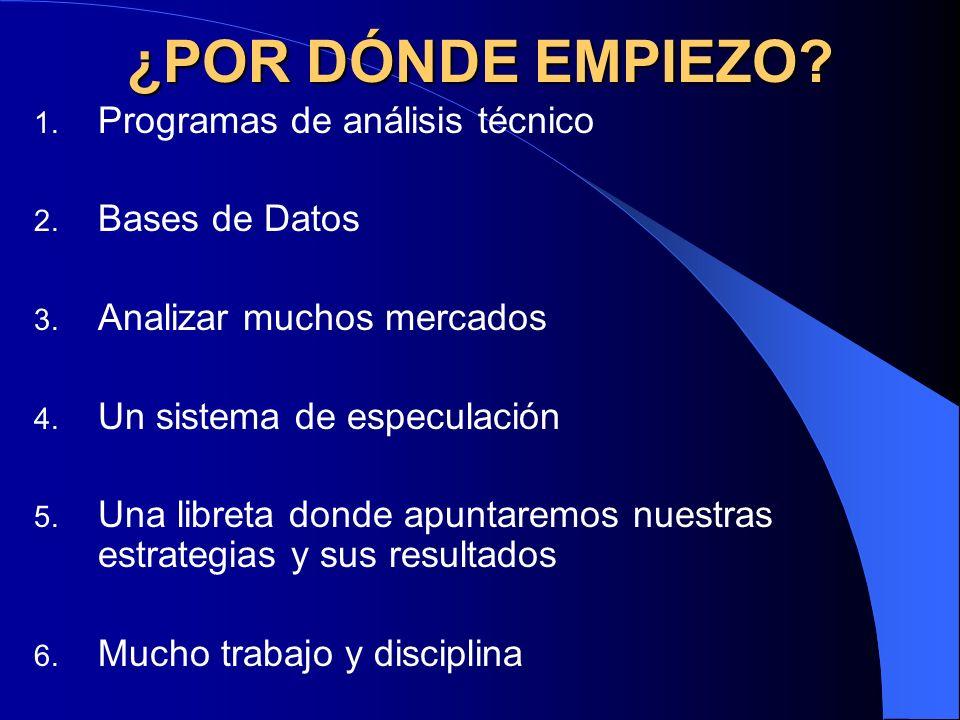 ¿POR DÓNDE EMPIEZO Programas de análisis técnico Bases de Datos