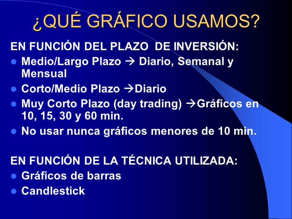 ¿QUÉ GRÁFICO USAMOS EN FUNCIÓN DEL PLAZO DE INVERSIÓN: