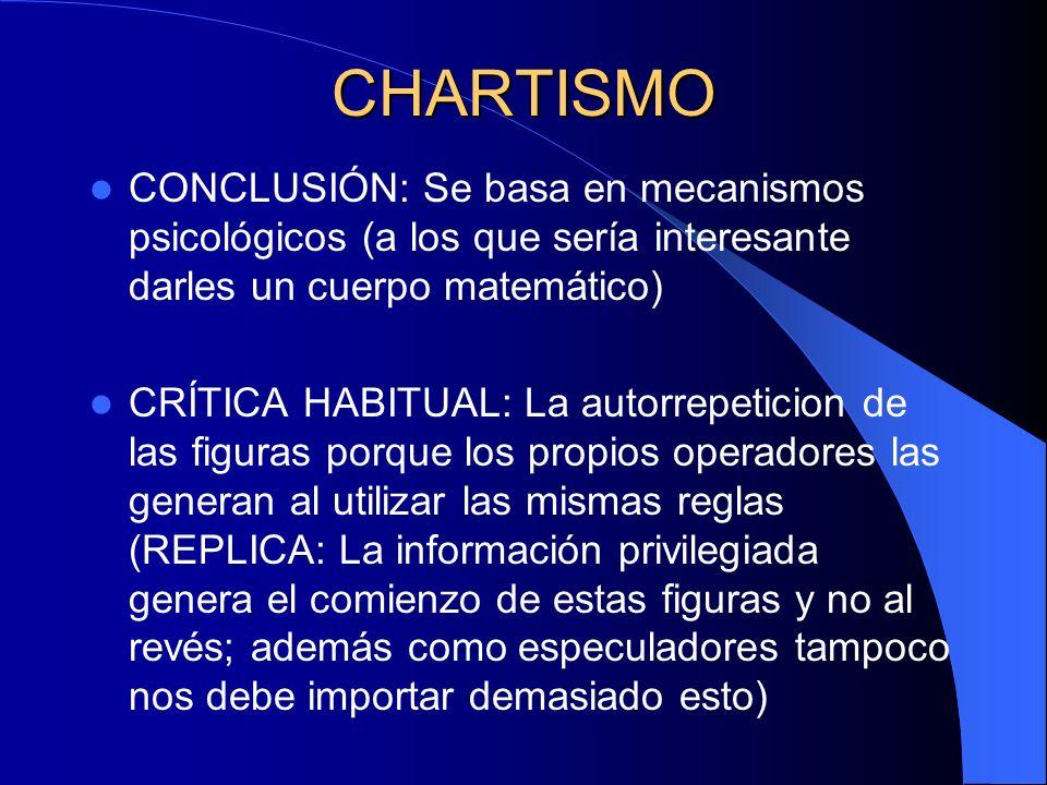 CHARTISMO CONCLUSIÓN: Se basa en mecanismos psicológicos (a los que sería interesante darles un cuerpo matemático)