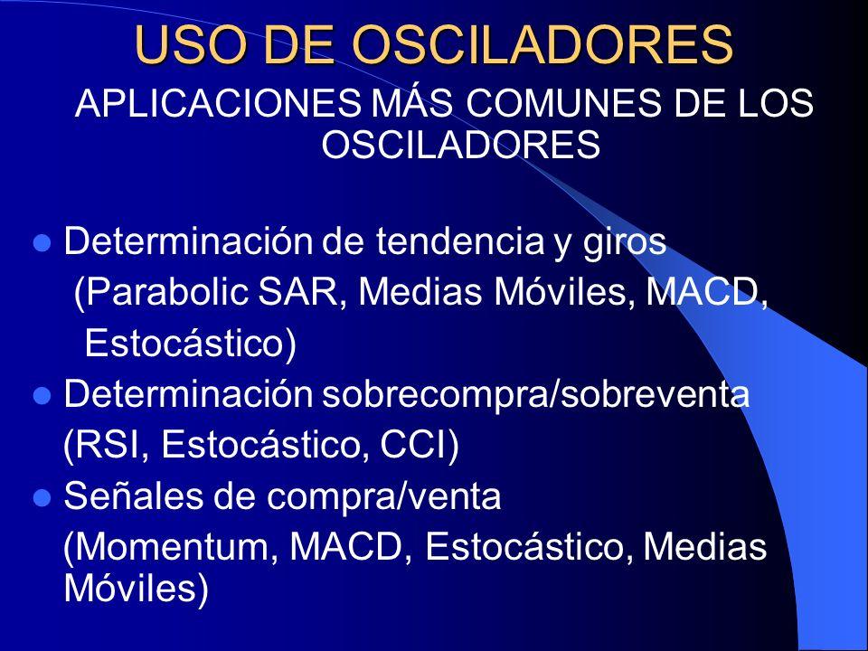 APLICACIONES MÁS COMUNES DE LOS OSCILADORES