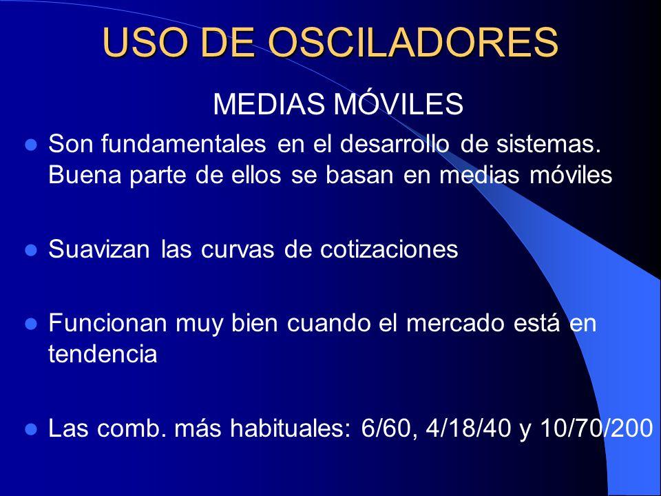 USO DE OSCILADORES MEDIAS MÓVILES