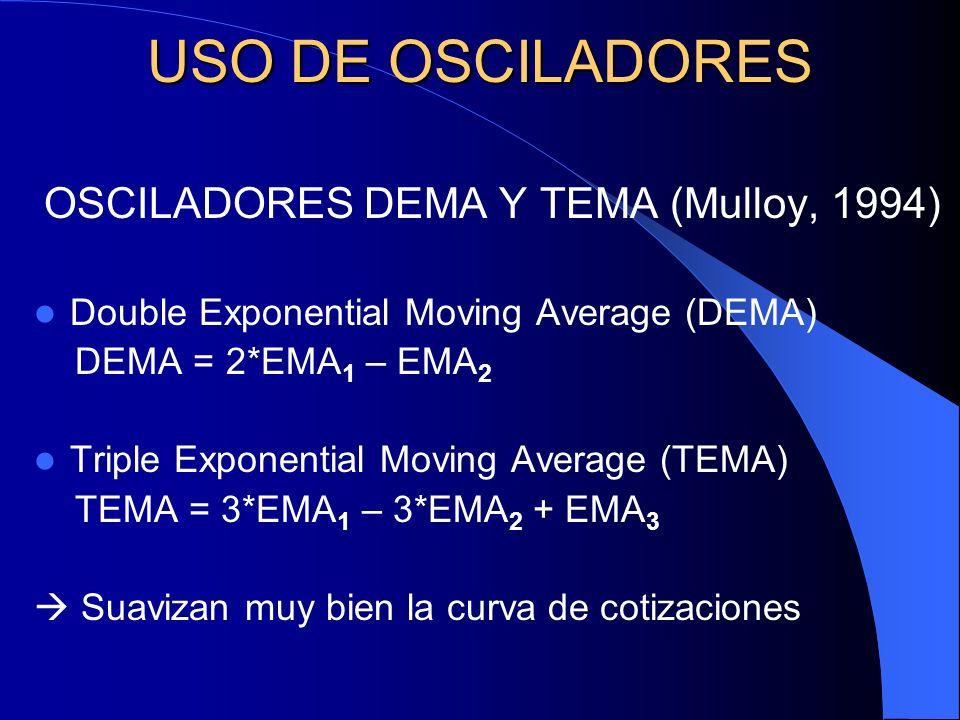 OSCILADORES DEMA Y TEMA (Mulloy, 1994)