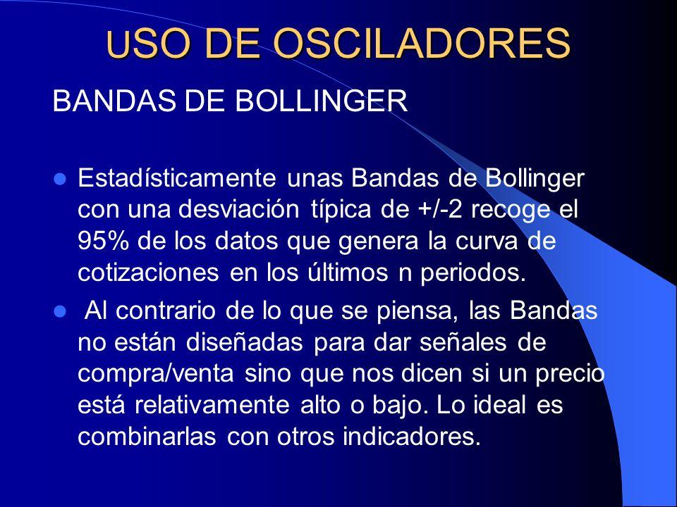 USO DE OSCILADORES BANDAS DE BOLLINGER