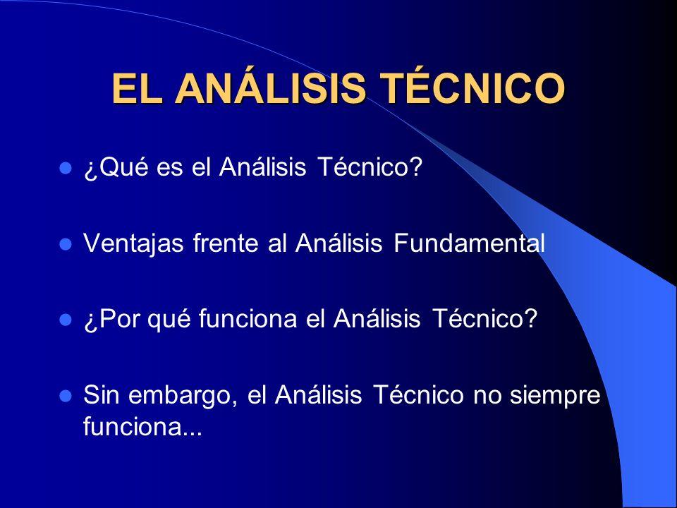 EL ANÁLISIS TÉCNICO ¿Qué es el Análisis Técnico