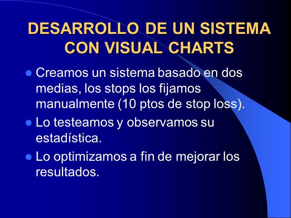 DESARROLLO DE UN SISTEMA CON VISUAL CHARTS