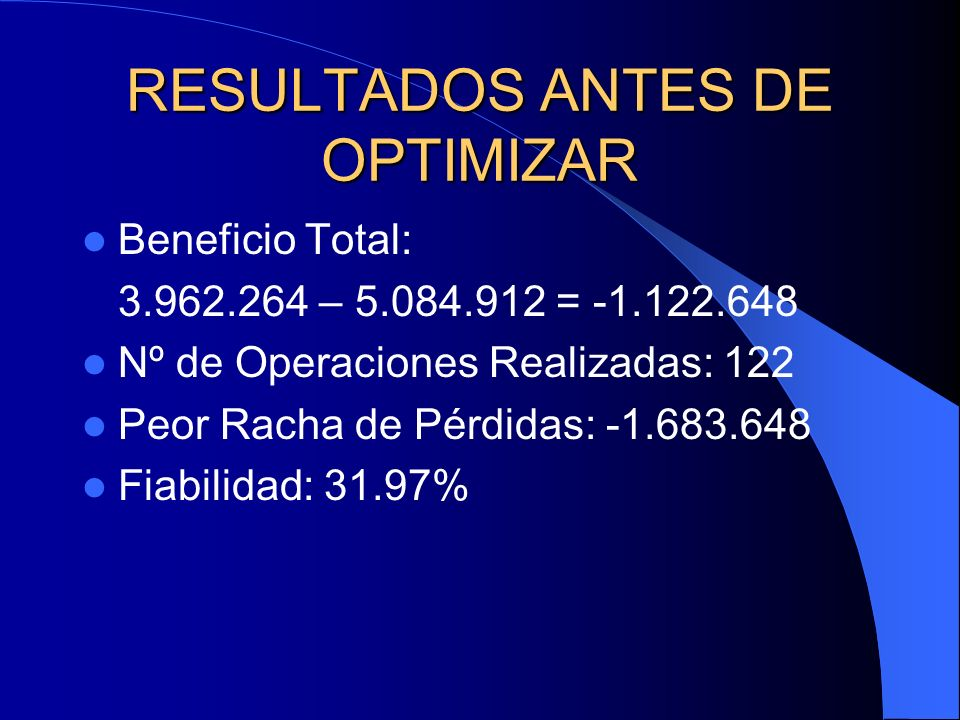RESULTADOS ANTES DE OPTIMIZAR