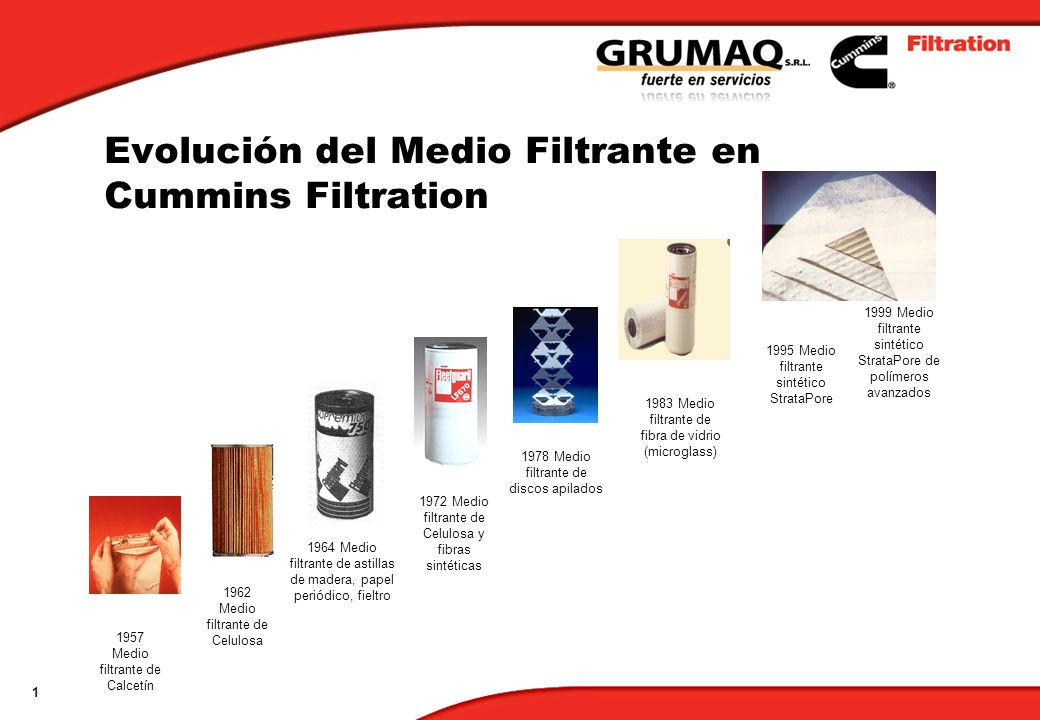 Evolución del Medio Filtrante en Cummins Filtration