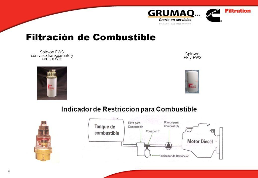 Indicador de Restriccion para Combustible