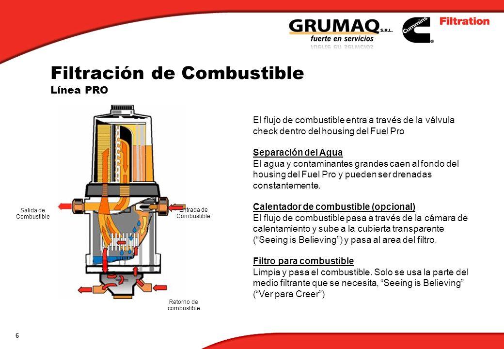 Filtración de Combustible Línea PRO