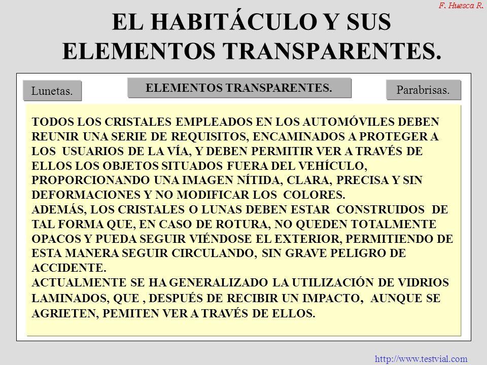 EL HABITÁCULO Y SUS ELEMENTOS TRANSPARENTES.