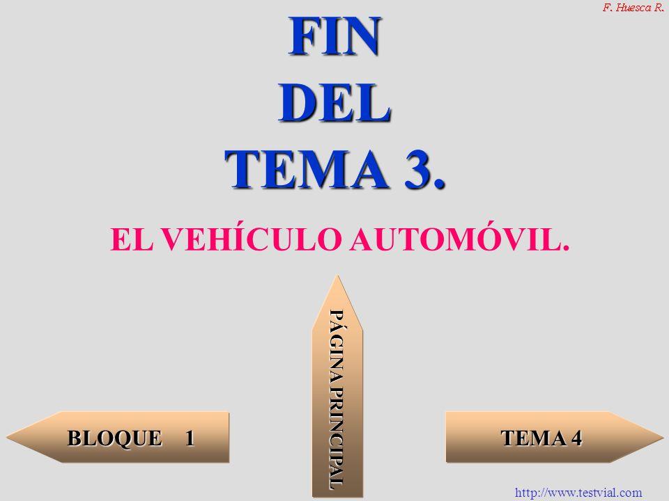 FIN DEL TEMA 3. EL VEHÍCULO AUTOMÓVIL. BLOQUE 1 TEMA 4