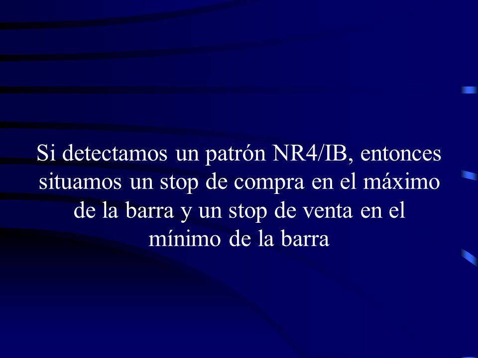 Si detectamos un patrón NR4/IB, entonces situamos un stop de compra en el máximo de la barra y un stop de venta en el mínimo de la barra