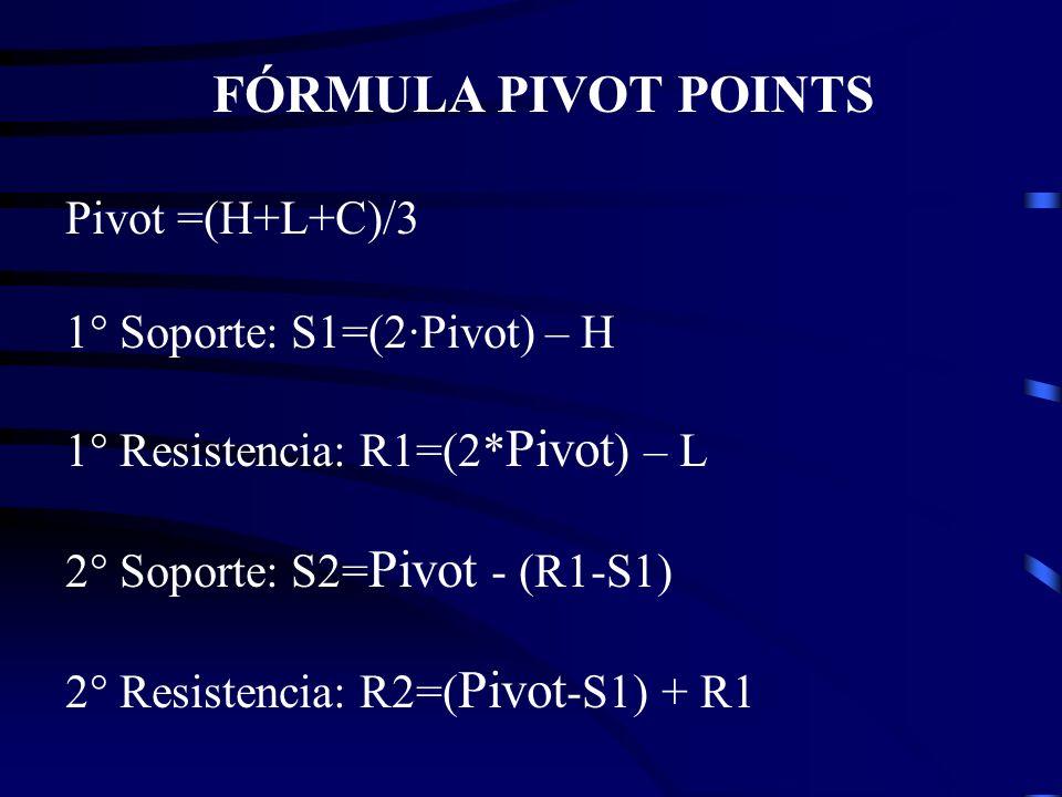 FÓRMULA PIVOT POINTS Pivot =(H+L+C)/3 1° Soporte: S1=(2·Pivot) – H