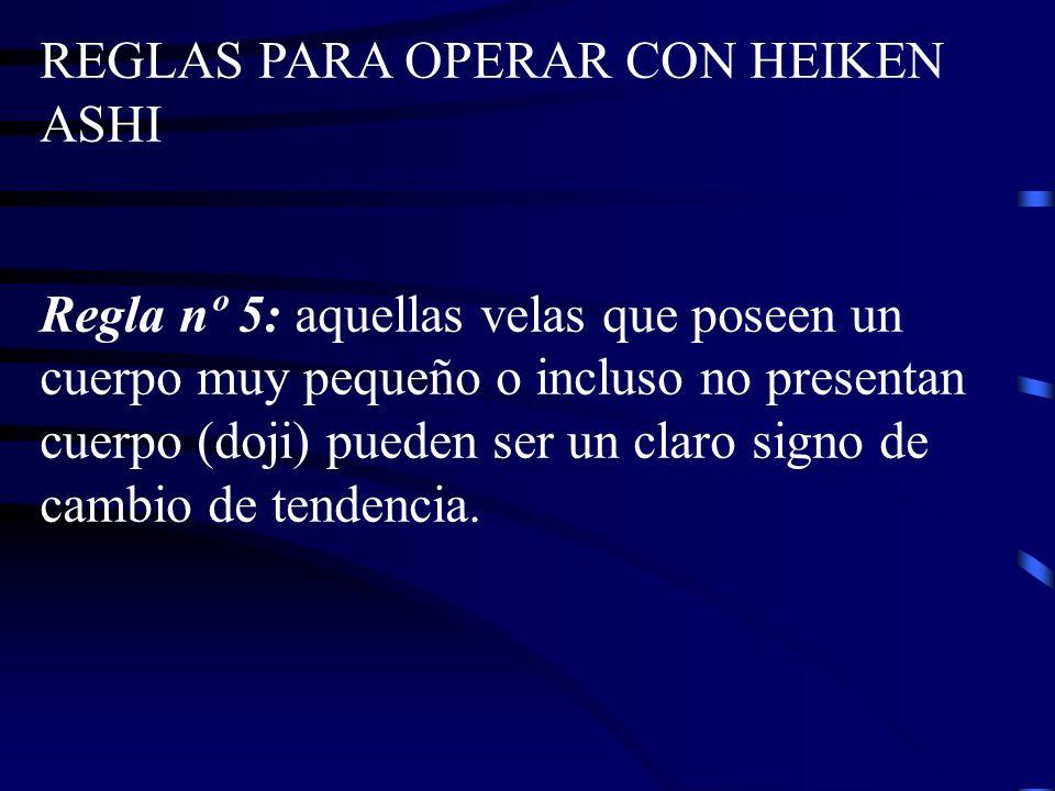 REGLAS PARA OPERAR CON HEIKEN ASHI