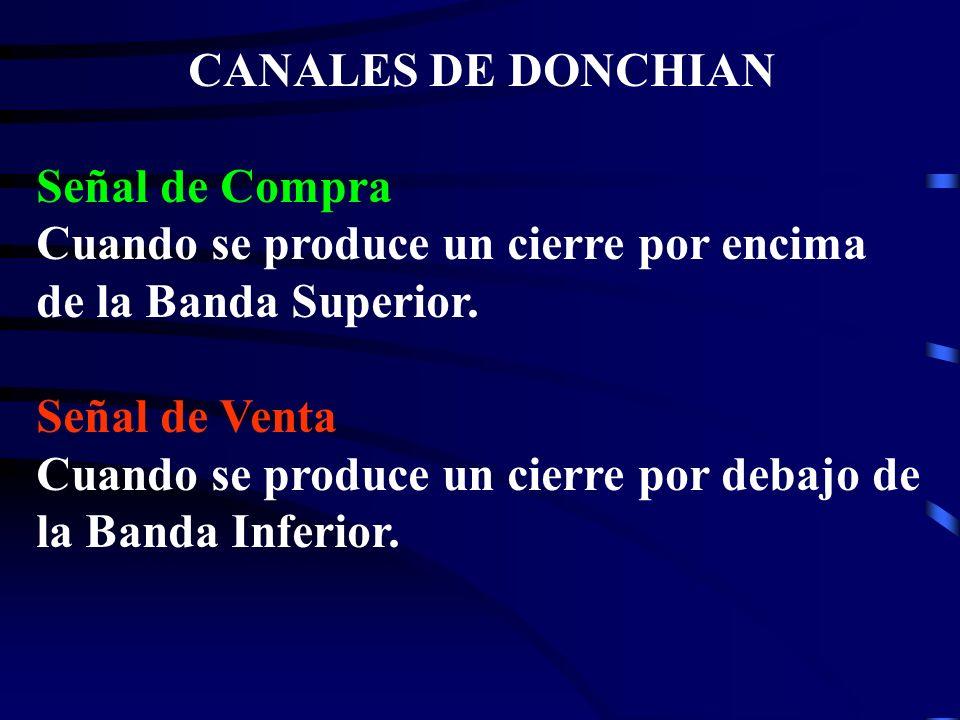 CANALES DE DONCHIAN Señal de Compra. Cuando se produce un cierre por encima de la Banda Superior. Señal de Venta.