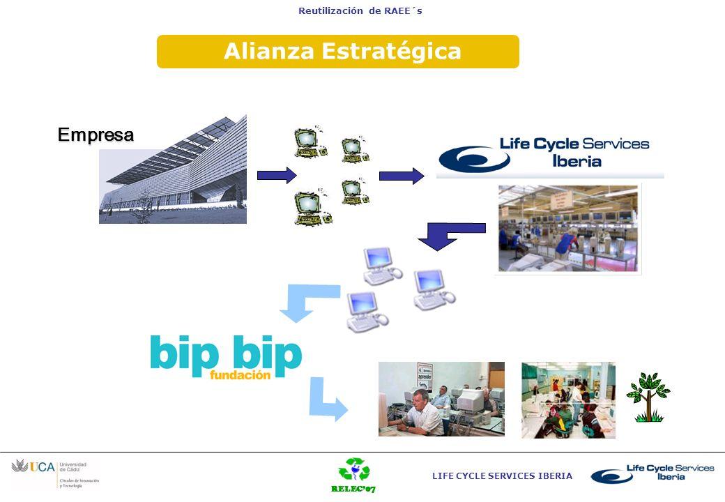 Reutilización de RAEE´s LIFE CYCLE SERVICES IBERIA