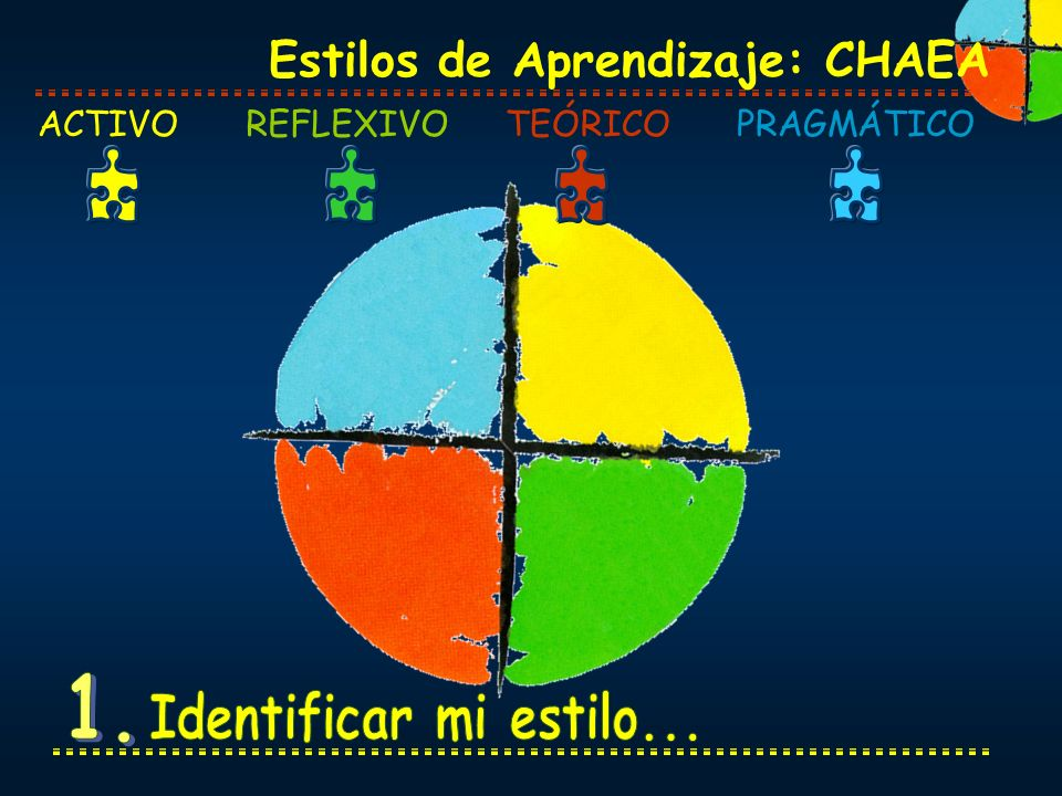 1. Identificar mi estilo... Estilos de Aprendizaje: CHAEA ACTIVO