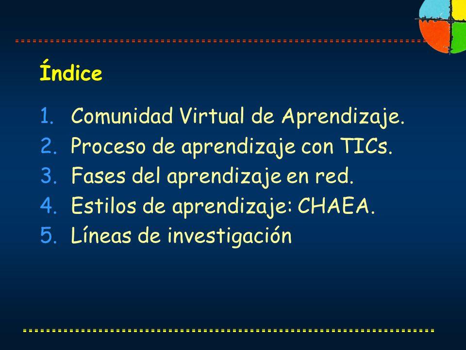 Índice Comunidad Virtual de Aprendizaje. Proceso de aprendizaje con TICs. Fases del aprendizaje en red.