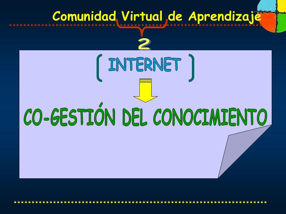 CO-GESTIÓN DEL CONOCIMIENTO