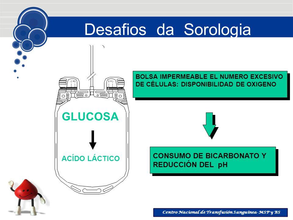 Desafios da Sorologia GLUCOSA ACÍDO LÁCTICO CONSUMO DE BICARBONATO Y