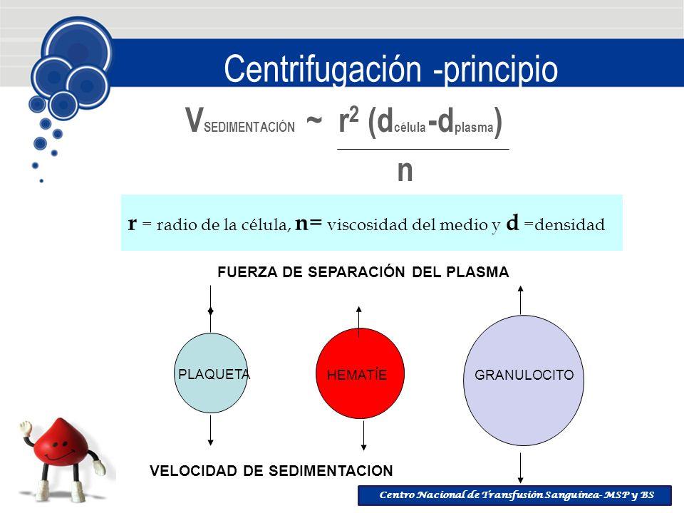 Centrifugación -principio