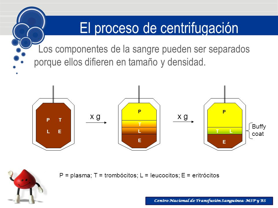 El proceso de centrifugación