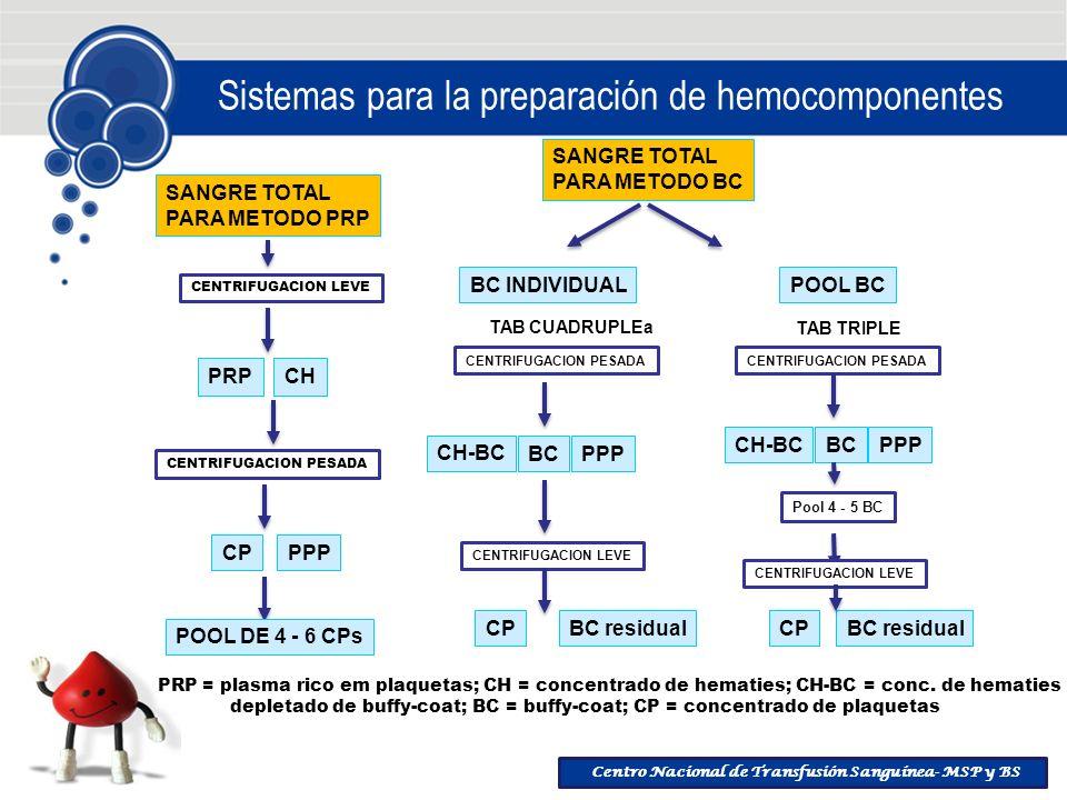 Sistemas para la preparación de hemocomponentes