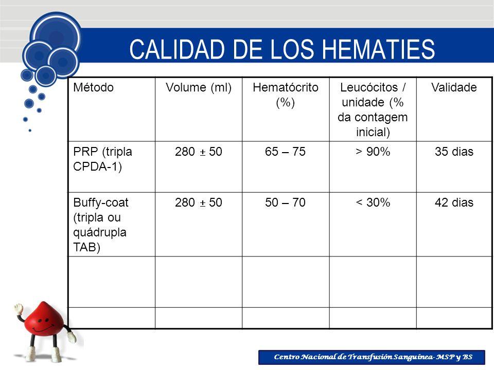 CALIDAD DE LOS HEMATIES