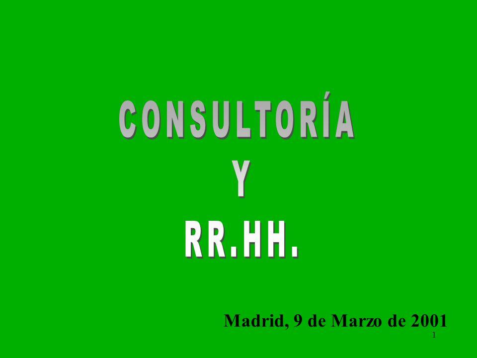 CONSULTORÍA Y RR.HH. NNMNMNMNMM Madrid, 9 de Marzo de 2001