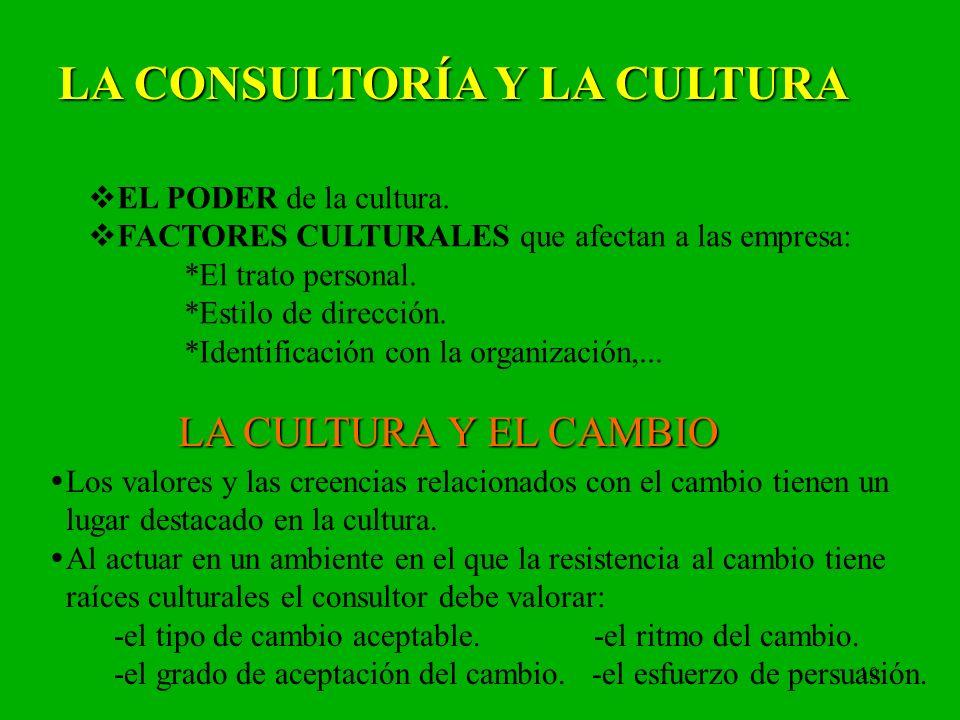 LA CONSULTORÍA Y LA CULTURA