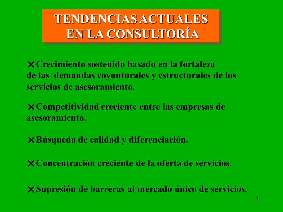 TENDENCIAS ACTUALES EN LA CONSULTORÍA