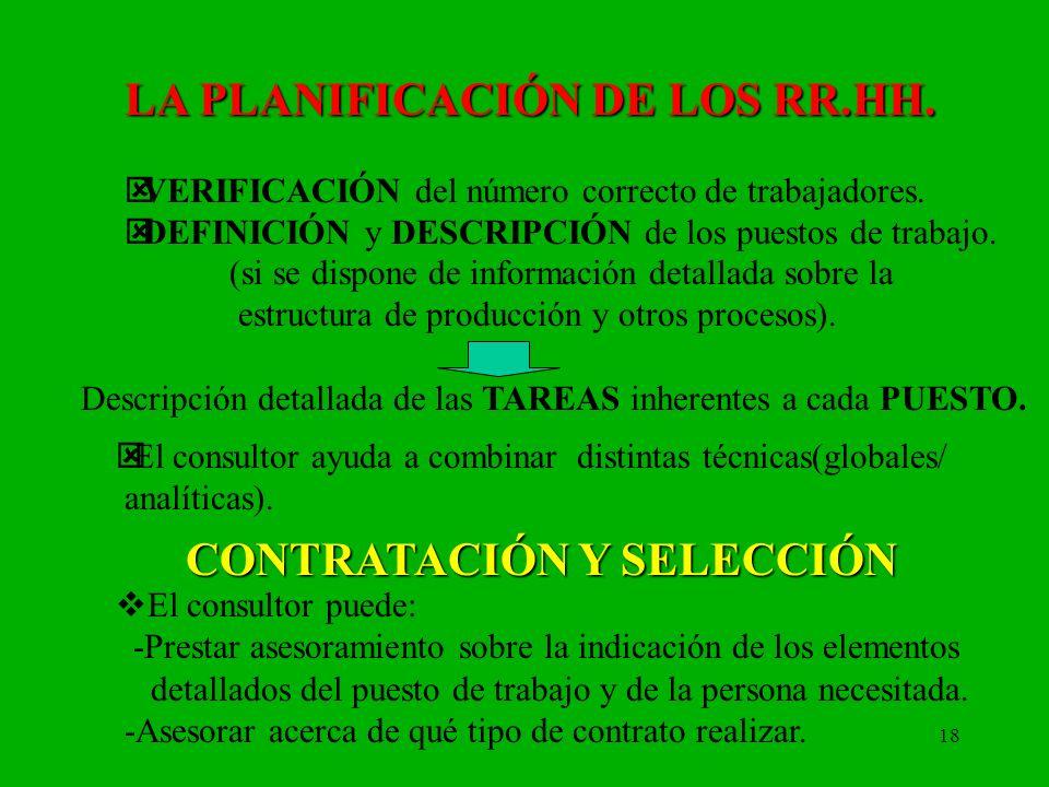 LA PLANIFICACIÓN DE LOS RR.HH.