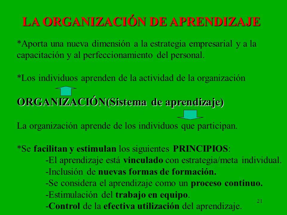 LA ORGANIZACIÓN DE APRENDIZAJE