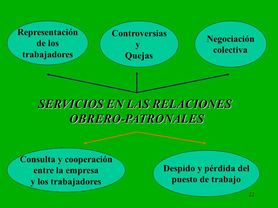 SERVICIOS EN LAS RELACIONES Consulta y cooperación