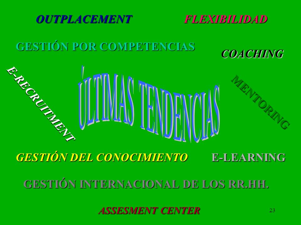 GESTIÓN POR COMPETENCIAS COACHING ÚLTIMAS TENDENCIAS