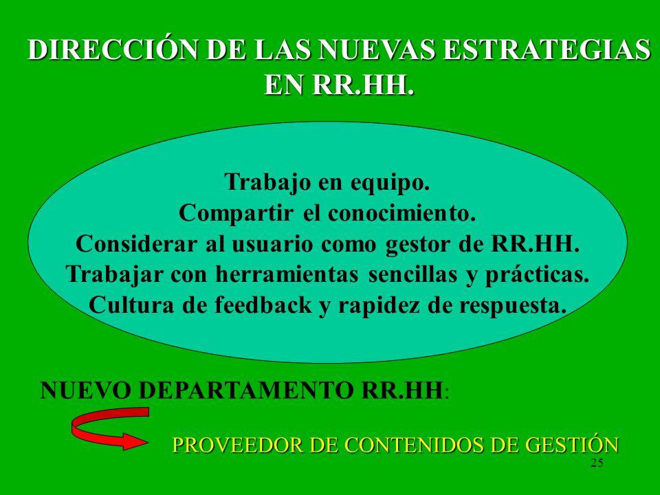 DIRECCIÓN DE LAS NUEVAS ESTRATEGIAS EN RR.HH.