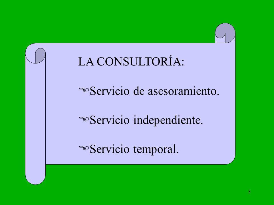 LA CONSULTORÍA: Servicio de asesoramiento. Servicio independiente. Servicio temporal.