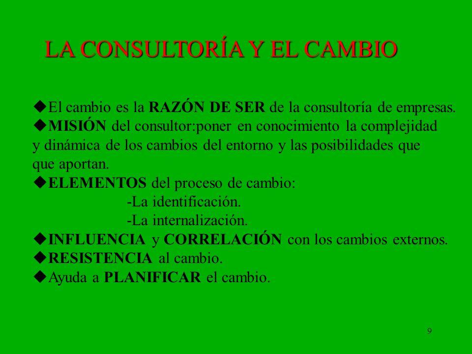 LA CONSULTORÍA Y EL CAMBIO