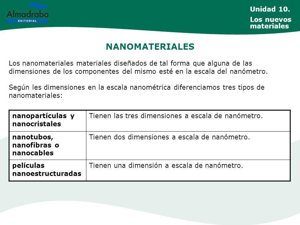 NANOMATERIALES Unidad 10. Los nuevos materiales