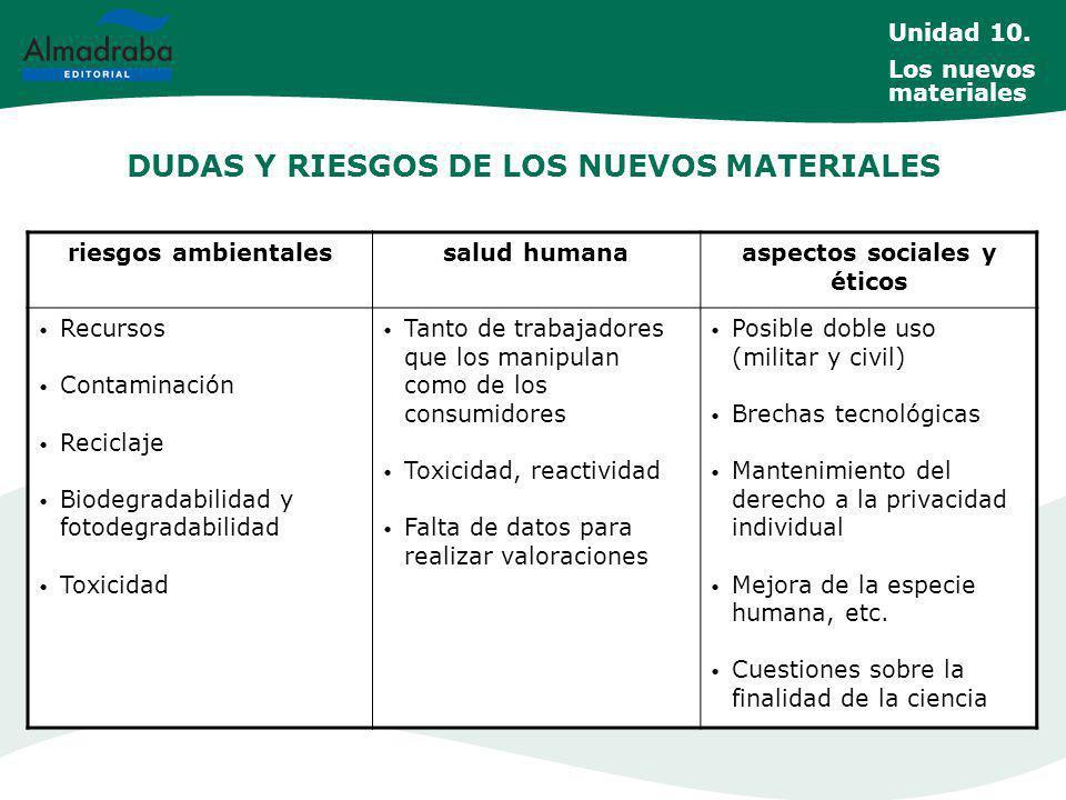 DUDAS Y RIESGOS DE LOS NUEVOS MATERIALES
