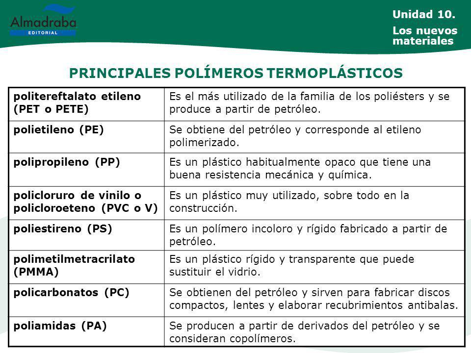 PRINCIPALES POLÍMEROS TERMOPLÁSTICOS